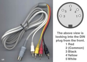 DIN Cable Pinout